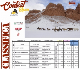FIERACAVALLI 2017 - CONTEST 17 PUNTI - HOME